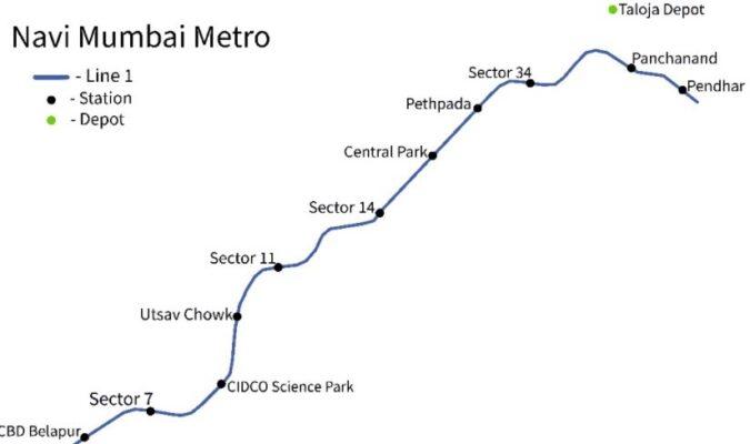 Navi Mumbai Metro